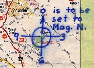 Annotated Zodiac Compass Rose